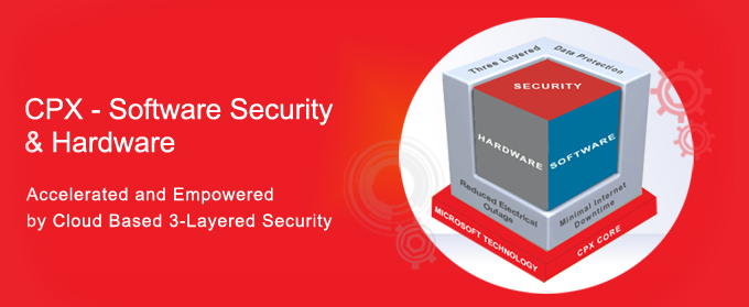 CPX Software Security and Hardware