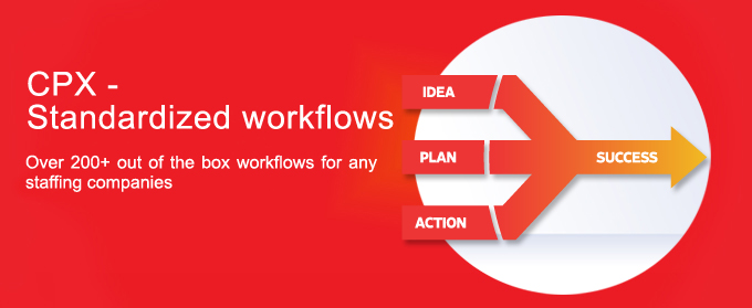 CPX Standardized workflows